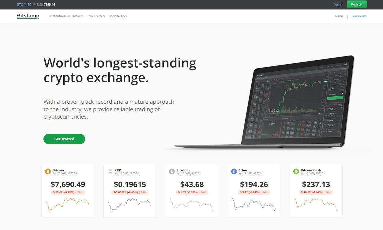 Bitstamp Krypto Webseiten Test 2020.